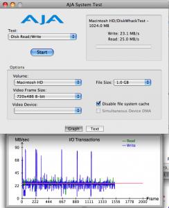 Original HDD von Apple mit 40 GB Kapazität. Testfile 1 GB => Schreiben und Lesen bei ca. 23 MB/s